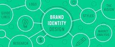 Designing a Brand Identity