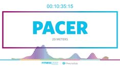 FitnessGram 20-Meter PACER Test by The Cooper Institute Pe Games, Bar Chart, Future, Future Tense, Bar Graphs