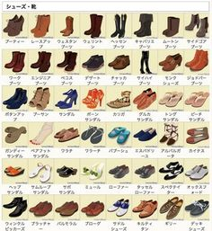 If you're lost when it comes to shoe shopping, don't sweat it; everyone needs fashion advice sometimes. Fashion Terms, Fashion Advice, Fashion Art, Fashion Design, Charles James, Design Reference, Drawing Reference, Fashion Dictionary, Fashion Templates