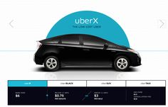 uber map melbourne