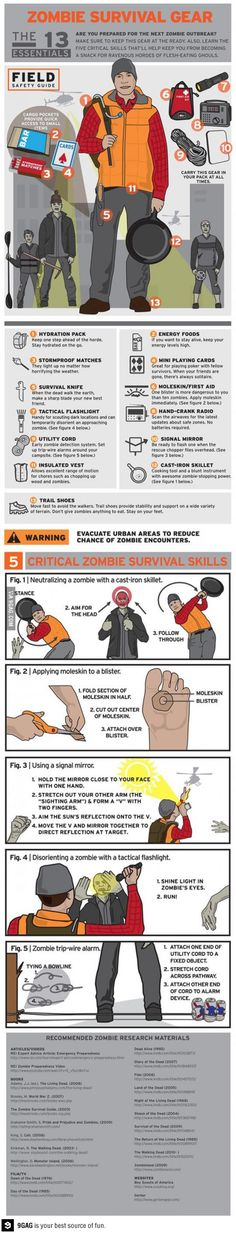 How To Survive The Zombie Apocalypse... Just in case... I mean you never know...