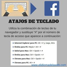 como usar atajos de teclado en Facebook