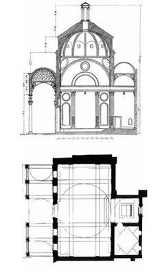 L'Architettura del Quattrocento, Cinquecento e Seicento: Capitolo dei Pazzi (cappella) (1425)