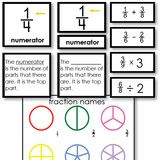 This set is a nice introduction to fractions and includes a fraction description card, basic nomenclature cards as well as...