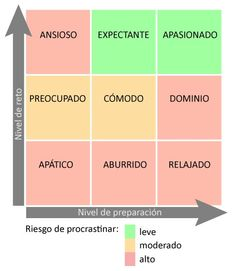 Procanistar