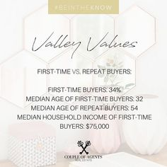 @coupleofagents || #ValleyValues  Did you know that the median age of first-time buyers in the US is 32 years old?  How old were you when you purchased your first home?  Taylor was only 18 years old and I mine was 20 years old!  The possibilities are endless!