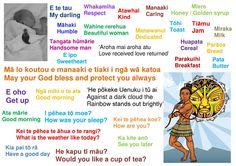 Kindergarten Projects, Kindergarten Activities, Preschool Ideas, Languages Online, Foreign Languages, School Resources, Teaching Resources, Proverbs For Kids, Waitangi Day