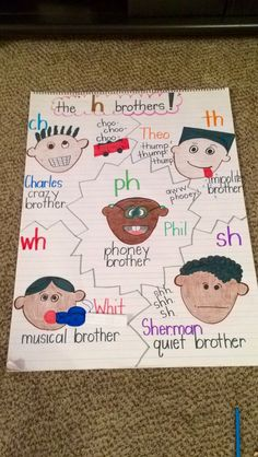 The H Brothers. Ch, Th, Ph, Wh, Sh.