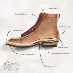 SHOES New Shoes, Men's Shoes, Shoe Boots, Dress Shoes, Brogues, Loafer Shoes, Corporate Wear, Shoe Crafts, Red Wing Boots