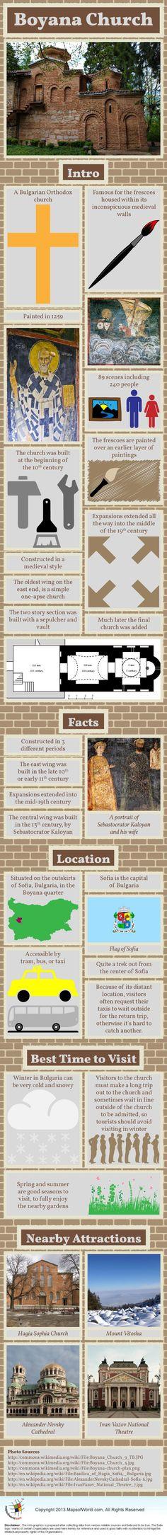 Boyana Church Infographic – Facts about Boyana Church in Sofia, Bulgaria.