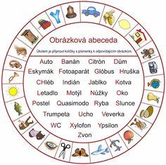 Zobrazuje se CZ Obrazkova abeceda.jpg