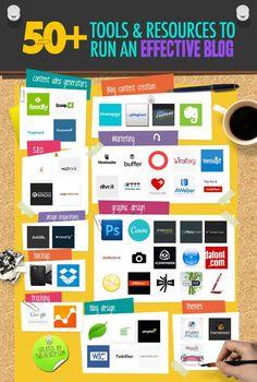 Hola: Una infografía con 50 herramientas para tu blog. Vía Un saludo