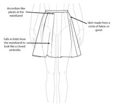 Flat Technical Drawings on asymmetrical skirt