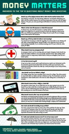 My very first infographic....money questions and their answers! I'm constantly being asked money questions by readers, coworkers, friends, and family members. I thought that it would be cool to highlight the ten questions that I hear the most often. Here are the quick answers to these top money questions that people have a burning desire to learn and understand