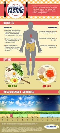 This infographic on intermittent fasting discusses the benefits of a scheduled eating plan and provides helpful fasting tips. http://wstage.mercola.com/infographics/intermittent-fasting.aspx
