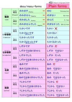 あいうえお かきくけこ Let's write ひらがな Hiragana! →… | Japan ...