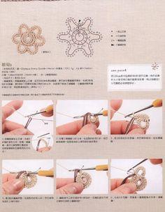 #ClippedOnIssuu desde Knitting03 006