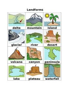 Another great Autism work binder activity! Match the image to the word or print the first page twice for one to one correspondence. Geography Worksheets, Geography Activities, Geography For Kids, Geography Lessons, Teaching Geography, Toddler Learning Activities, Water Activities, Preschool Social Studies, 6th Grade Social Studies