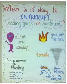 when is it ok to interrupt