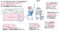 先輩136人の「しまった!ランキング」でわかった、失敗しない間取りのつくり方【SUUMO住まいのお役立ち記事】 Home Organization, Diy And Crafts, Presentation, Messages, How To Plan, Room, House, Design, Haus