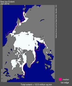 Last yearit was reported that the Arctic is warming twice as fast as anywhere else in the world, and as the region heats up, the ice continues to melt. This January and Februarysaw the Arctic sea ice shrink to the lowest extent ever recorded by satellite for both months,making it a satellite-record low for twomonths in a row.