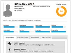 Profile with gamification.