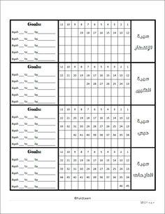 Juz Amma Memorization Tracking Chart Set by