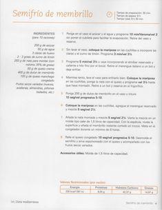 61. mundo thermomix 2011.johnnygan Fondant, Personalized Items, Sweet Treats, Postres, Entrees, Index Cards, Kitchens, Fondant Icing, Gum Paste