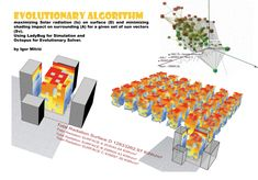 an evolutionary algorithm Genetic Algorithm, Parametric Architecture, Ladybug, Artworks, Jewelry, Jewlery, Jewerly, Schmuck, Jewels