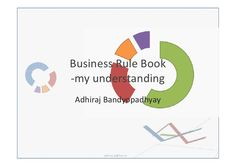 business-rule-book-my-understanding by Adhiraj Bandyopadhyay via Slideshare
