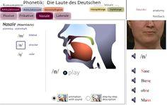 16 best Deutsche Laute (Aussprache) images on Pinterest | Lute ...