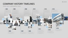 Company history timeline infographic 24 Ideas for 2019 Hj History, History Timeline, History Photos, European History, Design History, Nasa History, History Memes, History Medieval, History Facts