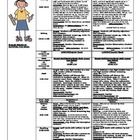 This is a sample lesson plan that can be changed to your lessons.  the Reading lesson is Reading Street Henry and Mudge and Mrs. Hopper's house....