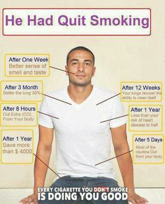 effects on body when quit