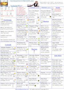 1 free bartender cheat sheet on the net bartenders free and bar free bartending cheat sheet pdf download malvernweather Gallery