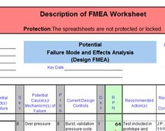 PFMEA) Potential Failure Modes and Effects Analysis Information ...