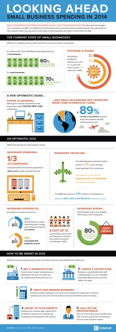 Looking Ahead Small Business Spending in 2014 #Infographic #SMallBusiness #BizExpenses