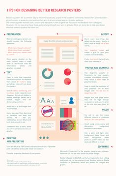 how-to-design-better-research-posters_551d122402ada_w1500.png (1500×2279)