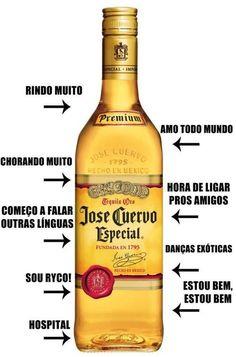 Kkkkkk ...Tequila