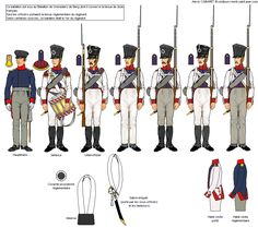 Prussia; 29th Infantry Regiment, 3rd Battalion 1815. This battalion was raised from the Berg Grenadiers and still uses the French style uniform of that unit.