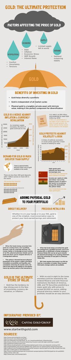 Gold Investing 101 [INFOGRAPHIC] https://www.karatbars.com/?s=candh1991