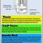 Milwaukee+Water+Heater+Safety+Precautions #WaterHeaterRepairMilwaukee