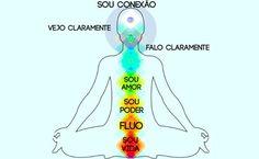 Já que a grande sacada da vida é equilibrar a energia do corpo que é distribuída através dos pontos energéticos/chakras, aqui vai um exercício prático de elevação energética pra ser feito em qualquer lugar que quiser! Guarde essa imagem e se acostuma com essa vibe por que ela pode e vai mudar a vida de quem pegar essa manha. Sente-se em um lugar calmo e com consciência e verdade, fique com a coluna ereta para que a energia flua com mais facilidade. Inspire se concentrando no desejo de que a…