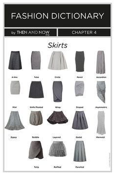 Fashion Dictionary - Types of Dresses - Infographic - THEN AND NOW SHOP Fashion Terminology, Fashion Terms, Fashion 101, Look Fashion, Fashion Outfits, Womens Fashion, Fashion Guide, Fashion Hacks, Fasion