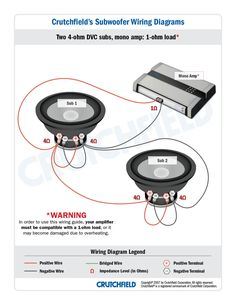 39 best subwoofer wiring diagram imagessubwoofer wiring diagram dual 4 ohm gooddy org best of 1