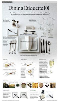 DiningEtiquette101