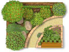 Nasch- und Kräutergarten