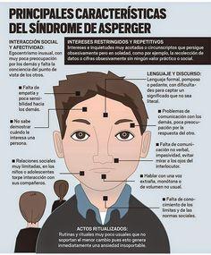 Instituto Dr. Miguel Reis: SÍNDROME DE ASPERGER