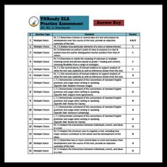 TNReady ELA Part II Practice Paper Assessment for Middle Grades #TNReady #RI #RL #L #TPT #TNEd #TNTeacher #ELA #TDOE Middle School Ela, Key Design, Assessment, Texts, Literature, Language, Mindfulness, Teacher, Student