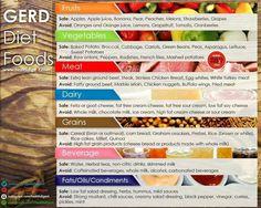 GERD diet foods